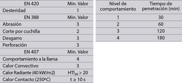 tabla_1_especiales